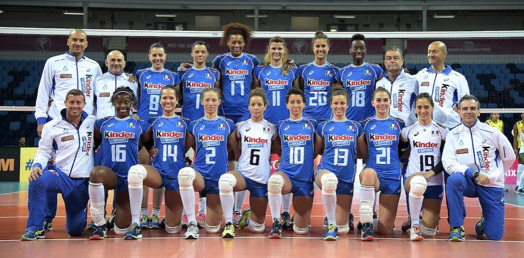 campionati europei femminili