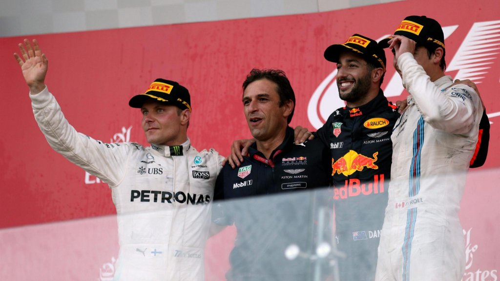 Gran Premio dell'Azerbaigian